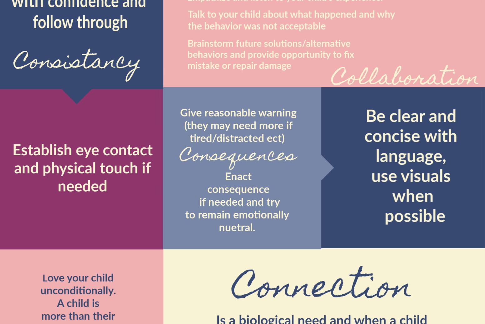 Discipline a child ADHD